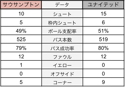 f:id:irohasesun-fm-foot:20201130154912j:plain