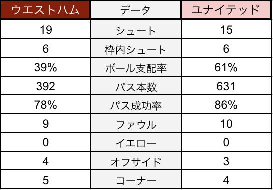 f:id:irohasesun-fm-foot:20201206164043j:plain
