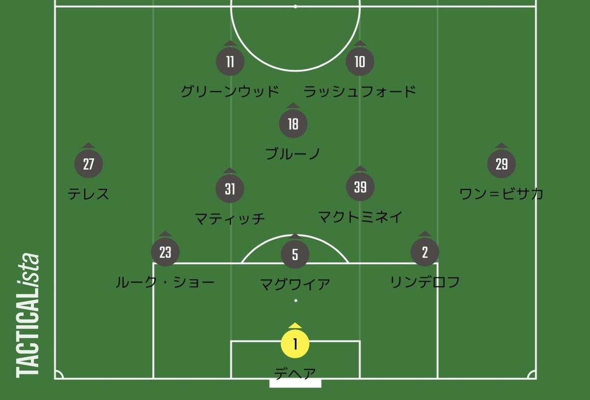 f:id:irohasesun-fm-foot:20201209151940j:plain