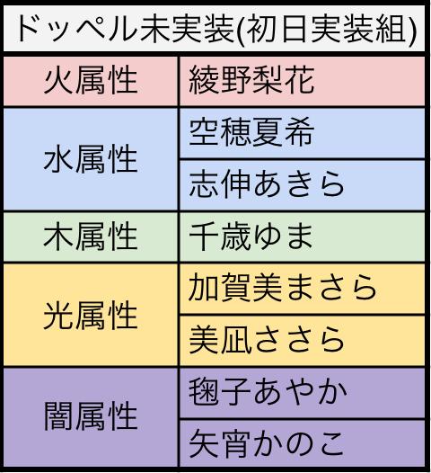 f:id:irohasesun-fm-foot:20201211191054j:plain