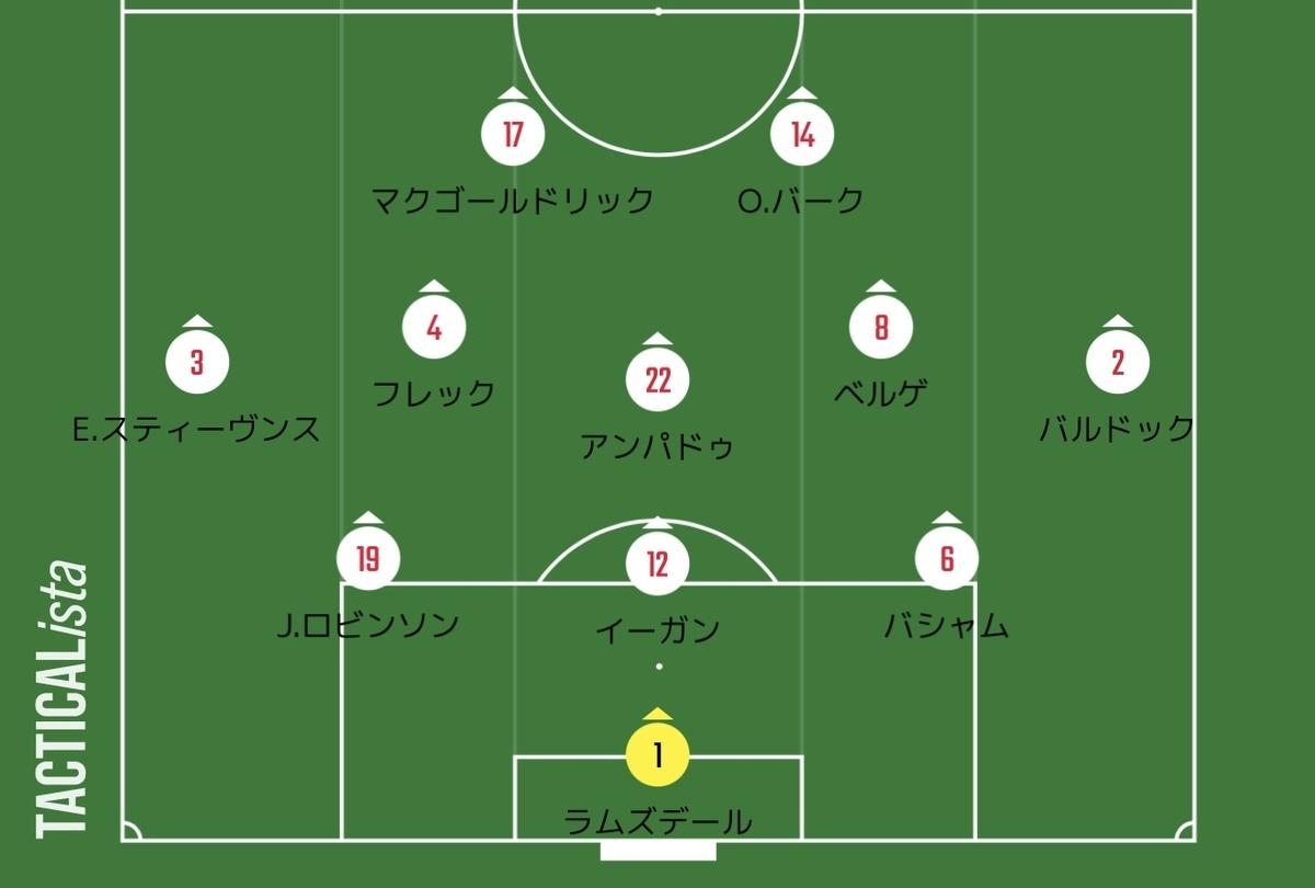 f:id:irohasesun-fm-foot:20201218172055j:plain
