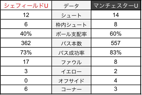 f:id:irohasesun-fm-foot:20201218215844j:plain