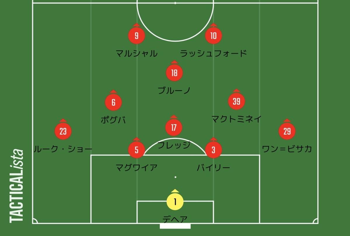 f:id:irohasesun-fm-foot:20210102151710j:plain