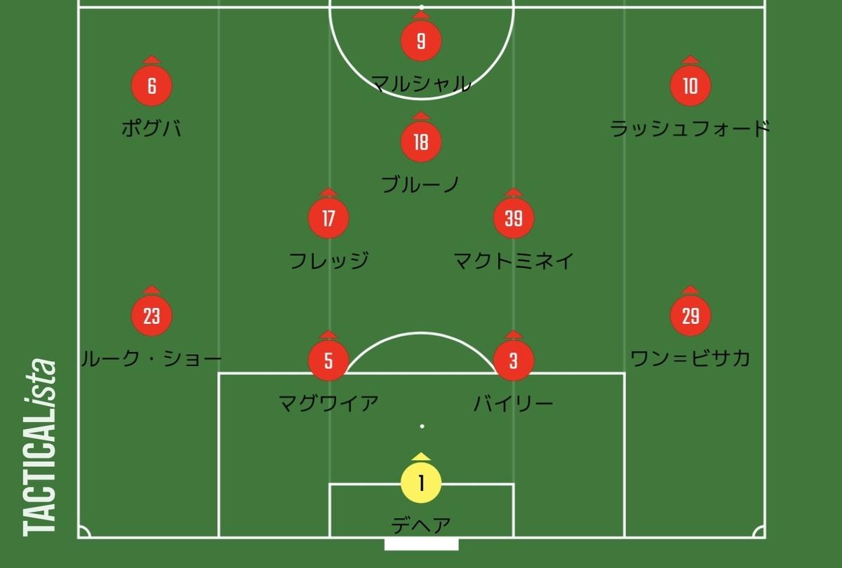 f:id:irohasesun-fm-foot:20210102151912j:plain