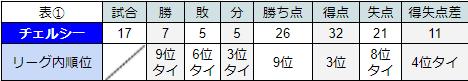 f:id:irohasesun-fm-foot:20210106010254p:plain