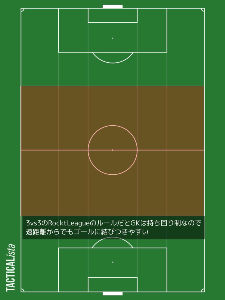 f:id:irohasesun-fm-foot:20210113153844p:plain