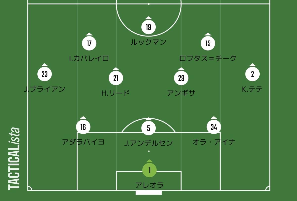 f:id:irohasesun-fm-foot:20210121081454j:plain