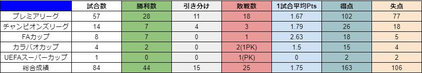 f:id:irohasesun-fm-foot:20210126214516p:plain