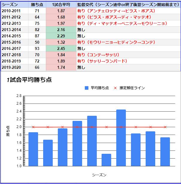 f:id:irohasesun-fm-foot:20210126215149p:plain