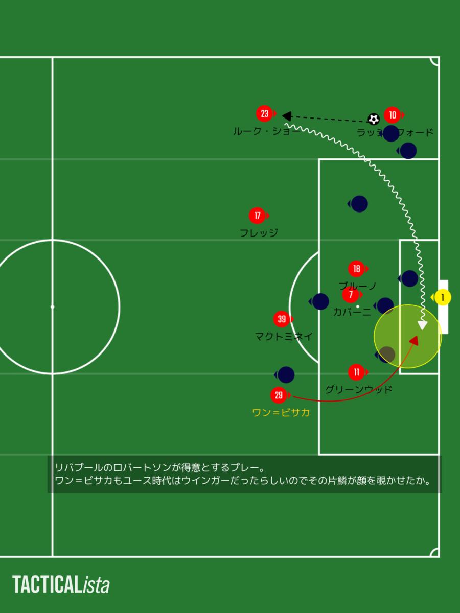 f:id:irohasesun-fm-foot:20210203160424p:plain