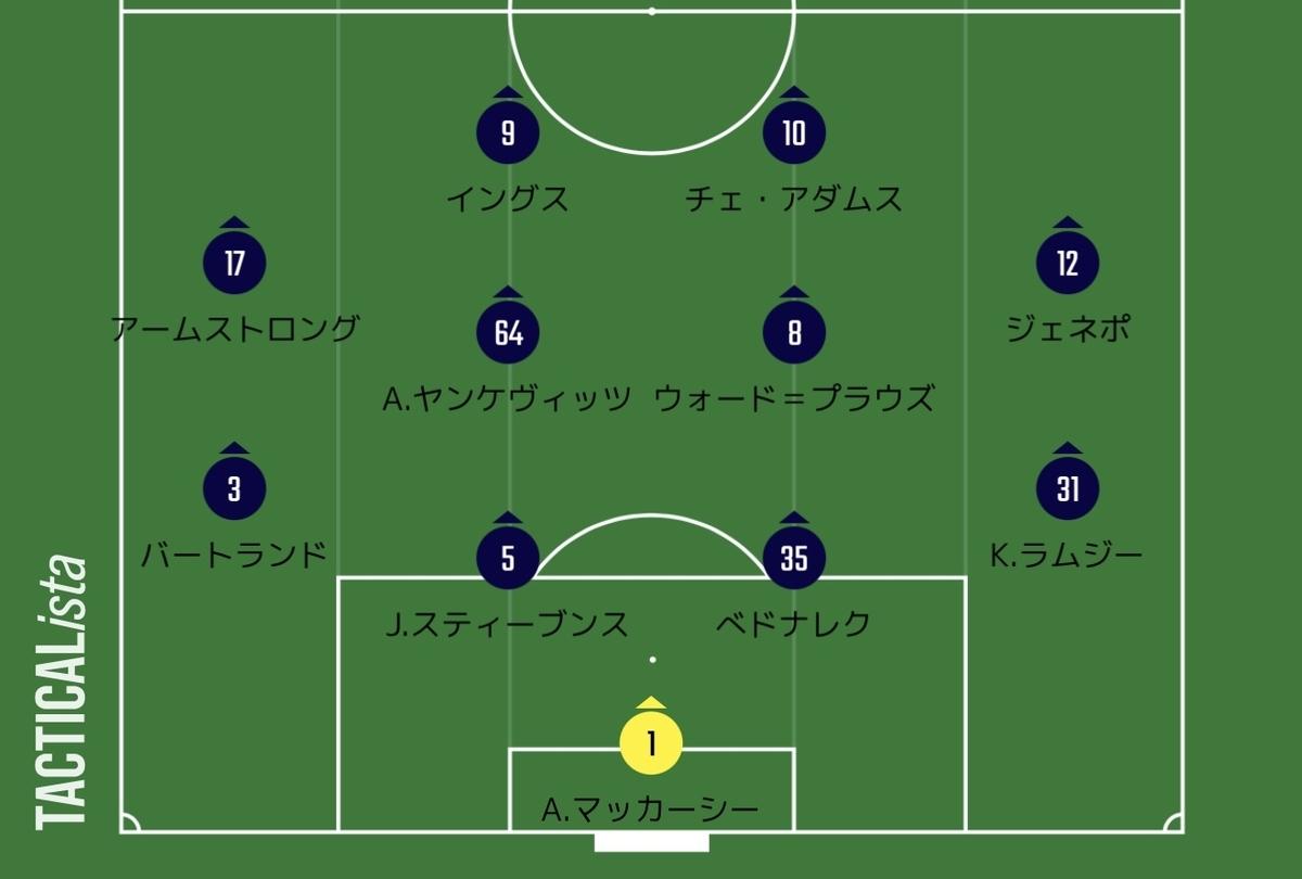f:id:irohasesun-fm-foot:20210204170212j:plain