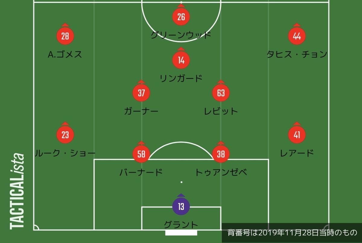 f:id:irohasesun-fm-foot:20210212162921j:plain
