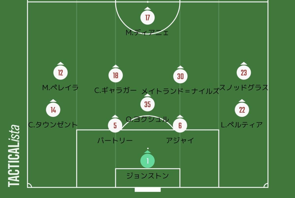 f:id:irohasesun-fm-foot:20210215015453j:plain