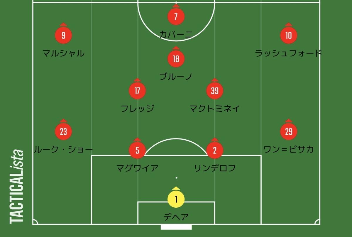 f:id:irohasesun-fm-foot:20210215015511j:plain
