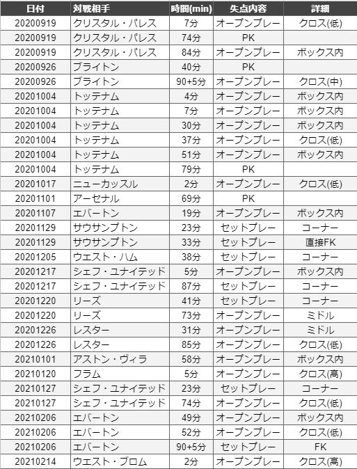 f:id:irohasesun-fm-foot:20210216025437p:plain