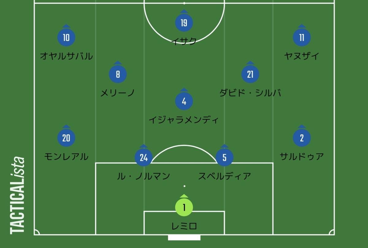 f:id:irohasesun-fm-foot:20210219162110j:plain