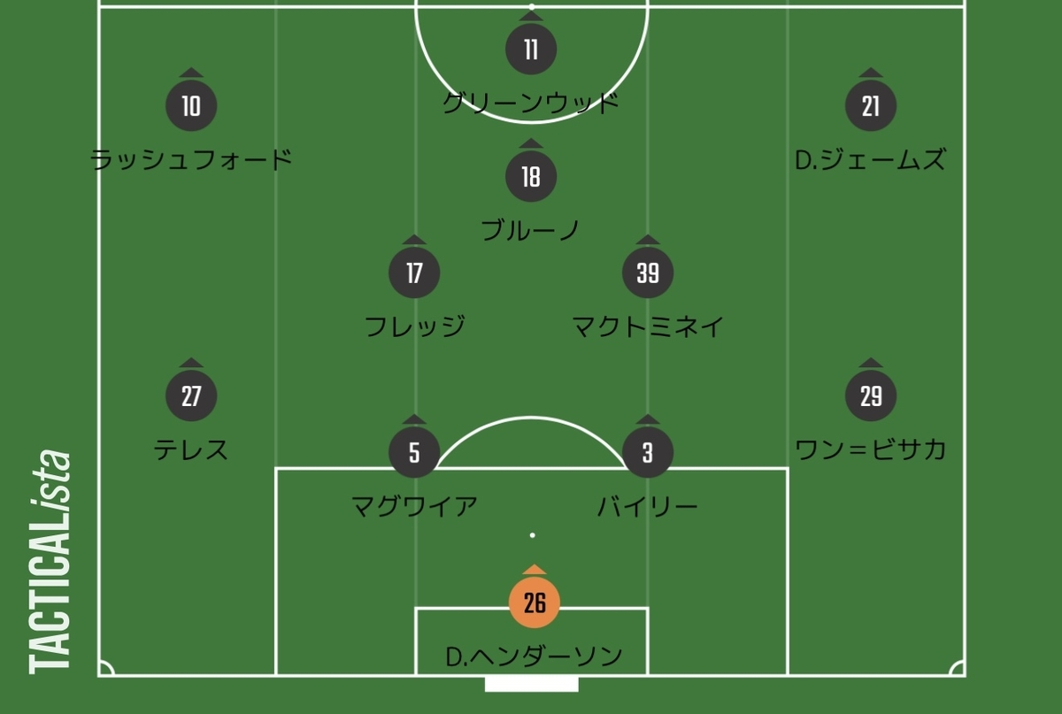 f:id:irohasesun-fm-foot:20210219162145j:plain