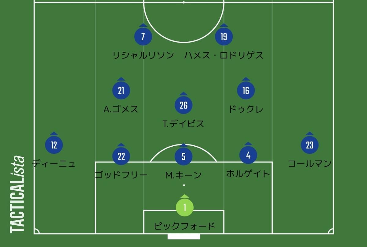 f:id:irohasesun-fm-foot:20210221115743j:plain