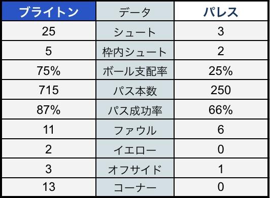 f:id:irohasesun-fm-foot:20210223154436j:plain