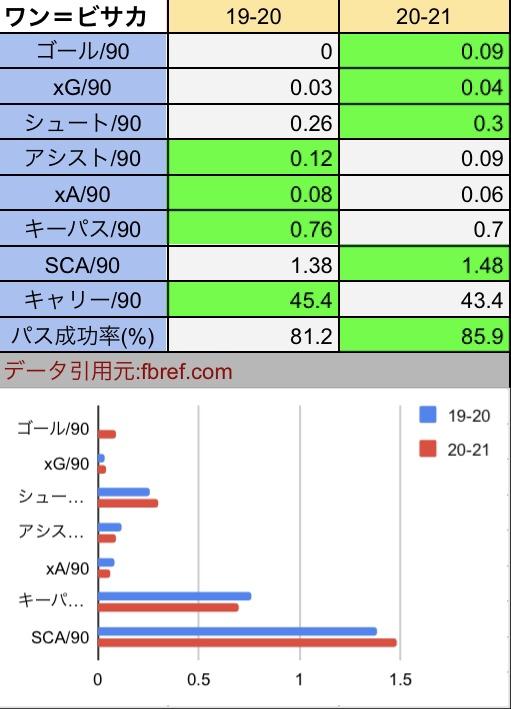 f:id:irohasesun-fm-foot:20210225161207j:plain