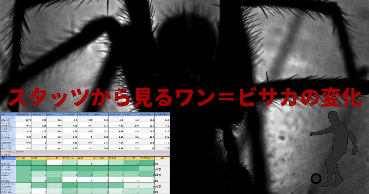 f:id:irohasesun-fm-foot:20210226174423p:plain