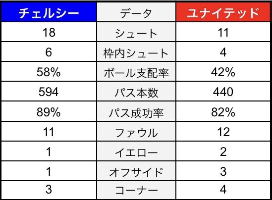 f:id:irohasesun-fm-foot:20210301152012j:plain