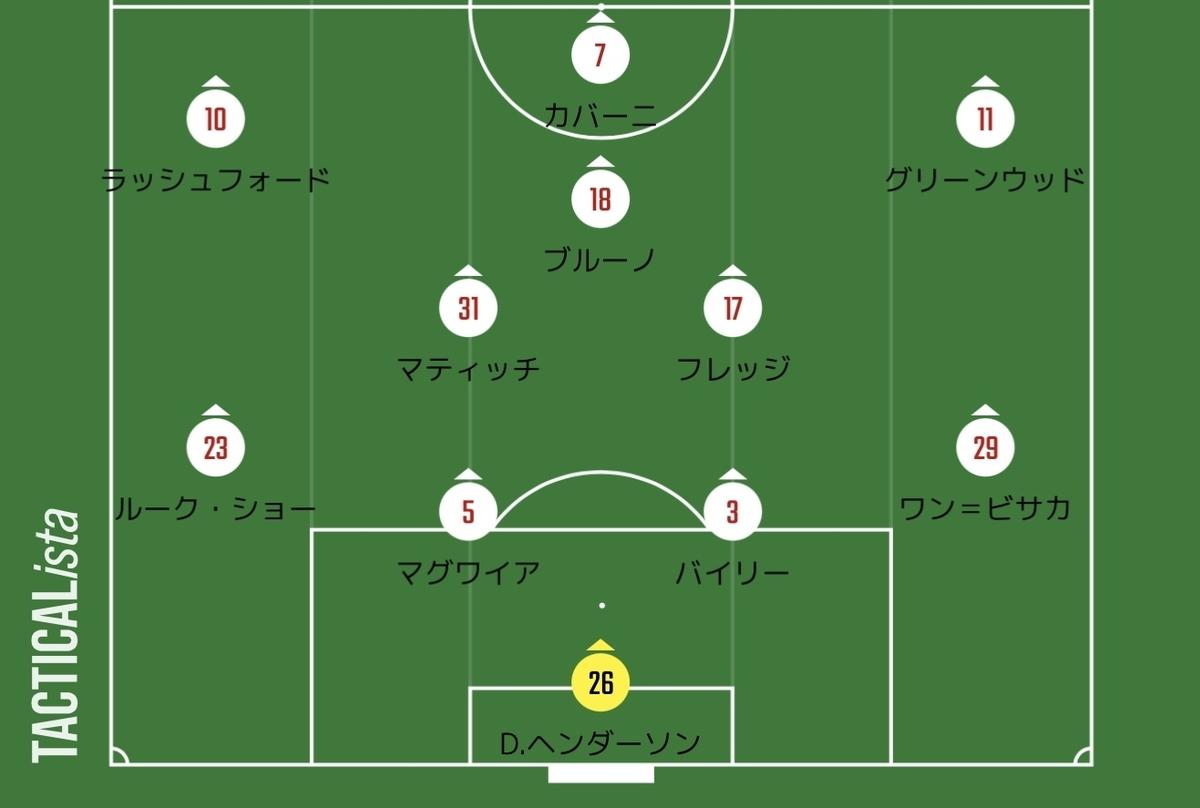 f:id:irohasesun-fm-foot:20210304061237j:plain