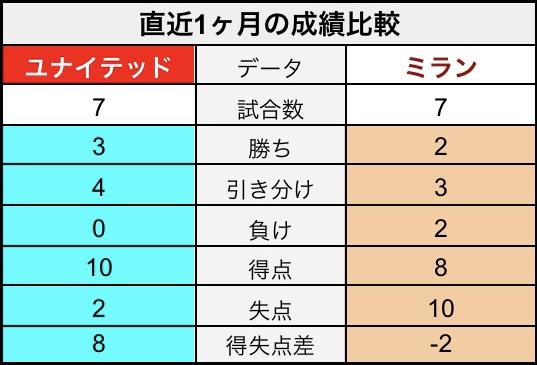 f:id:irohasesun-fm-foot:20210310033037j:plain