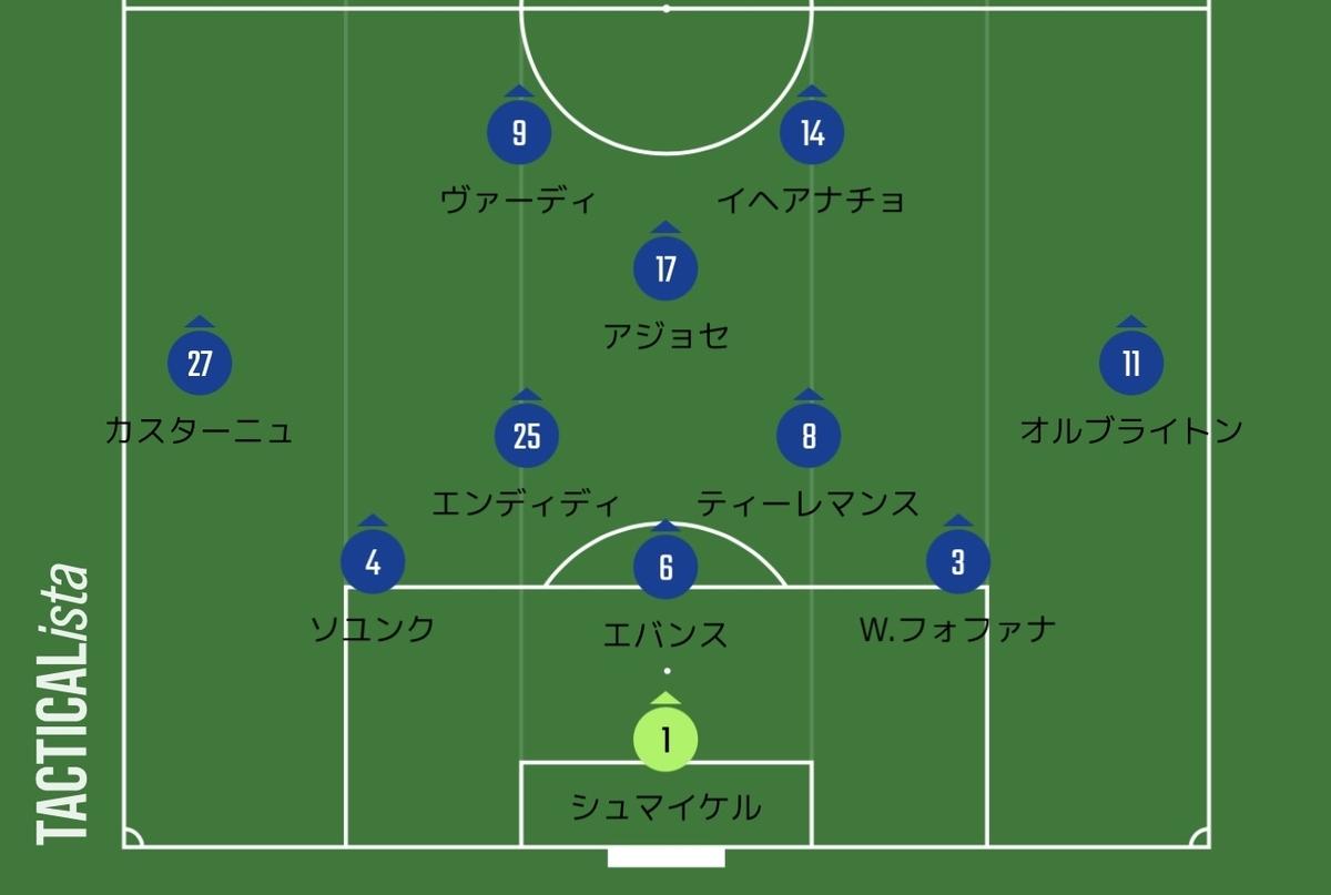 f:id:irohasesun-fm-foot:20210322030048j:plain