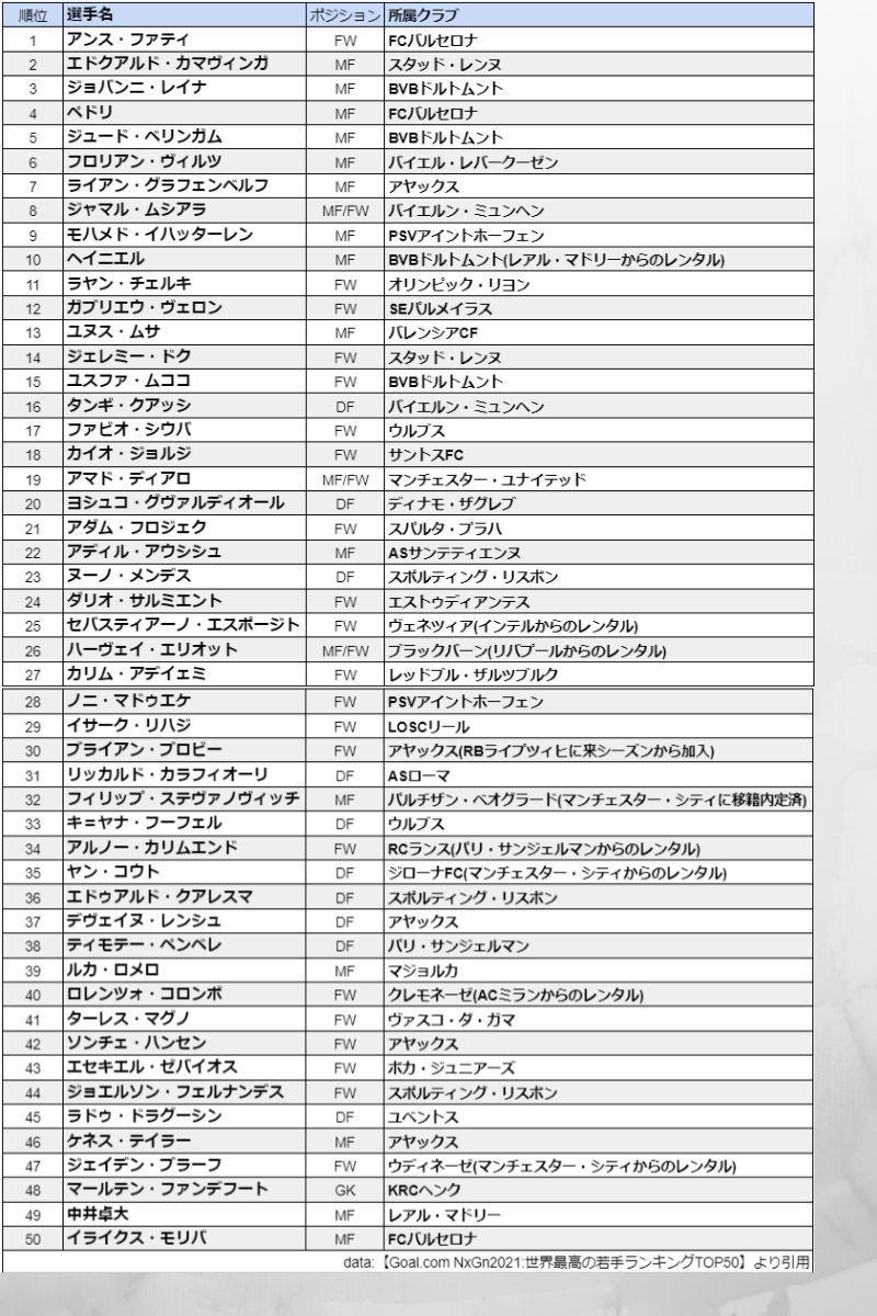 f:id:irohasesun-fm-foot:20210324190110j:plain