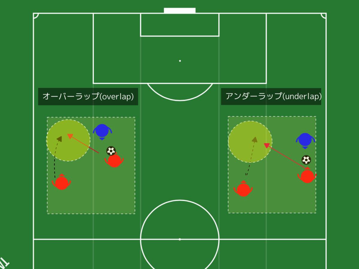 f:id:irohasesun-fm-foot:20210329150100p:plain