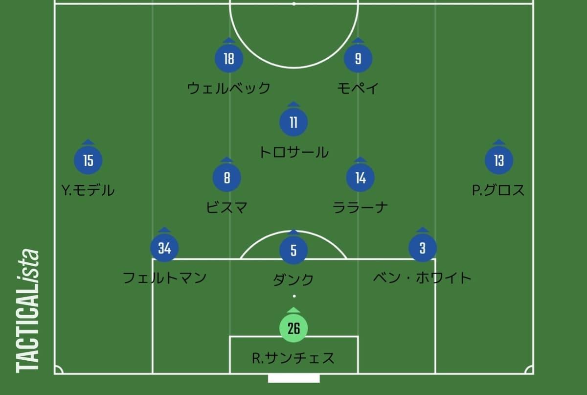 f:id:irohasesun-fm-foot:20210405193350j:plain
