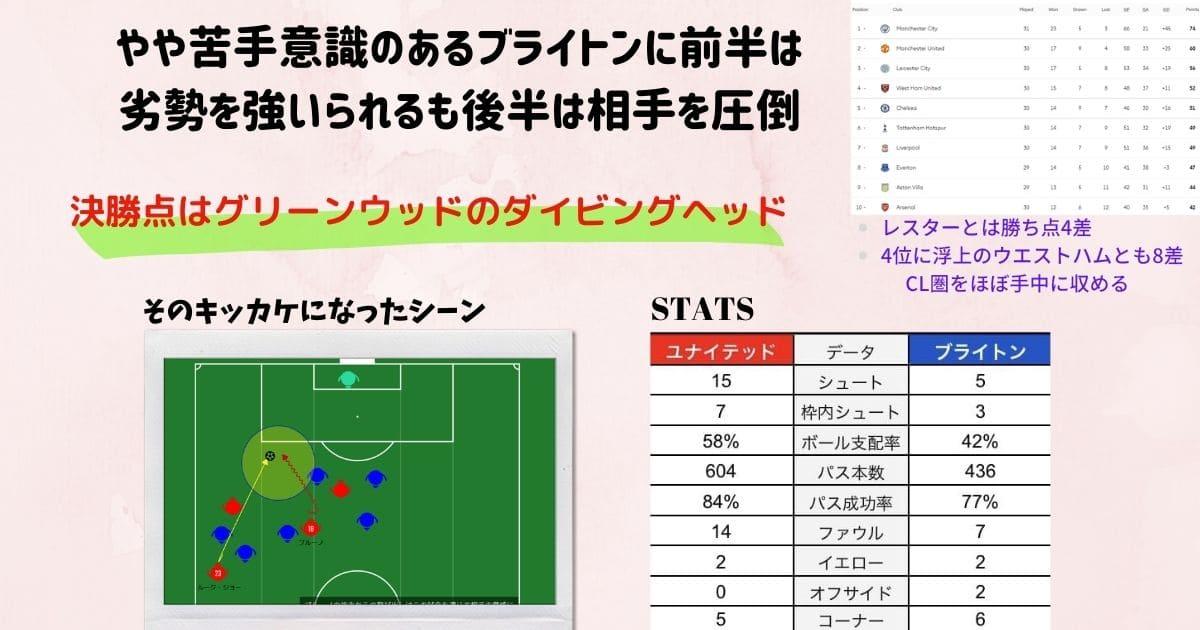 f:id:irohasesun-fm-foot:20210406175331j:plain