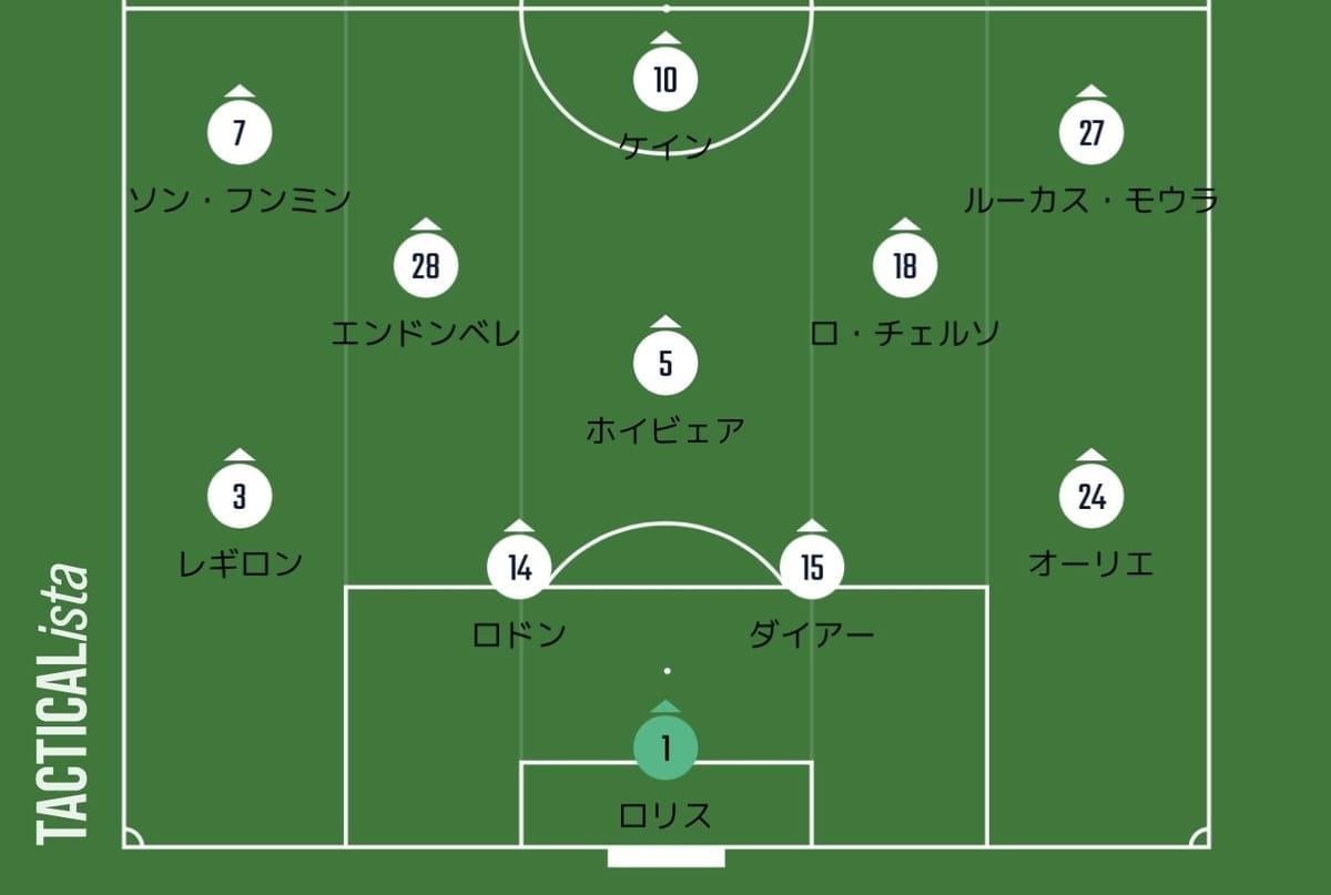 f:id:irohasesun-fm-foot:20210412174121j:plain