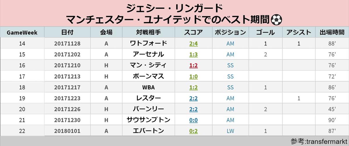 f:id:irohasesun-fm-foot:20210413045103p:plain