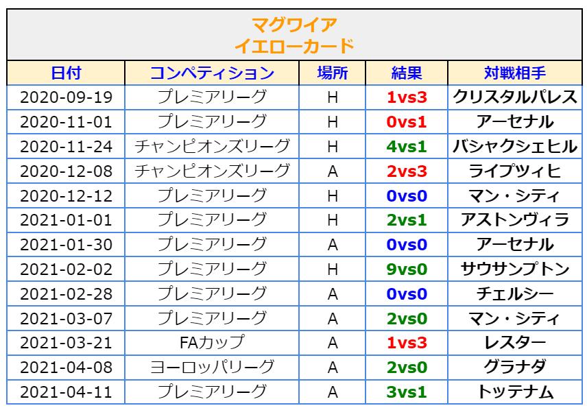 f:id:irohasesun-fm-foot:20210415153612p:plain