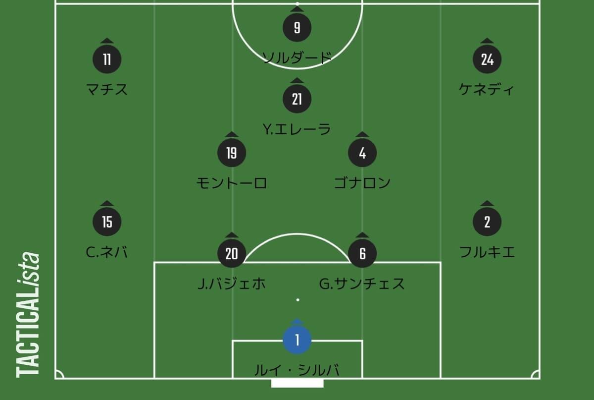 f:id:irohasesun-fm-foot:20210417162651j:plain