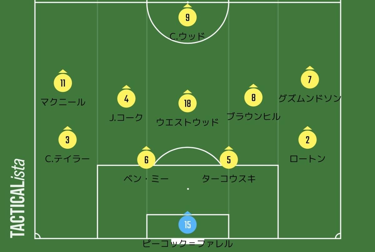 f:id:irohasesun-fm-foot:20210419035726j:plain