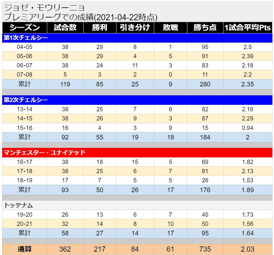 f:id:irohasesun-fm-foot:20210422165313p:plain