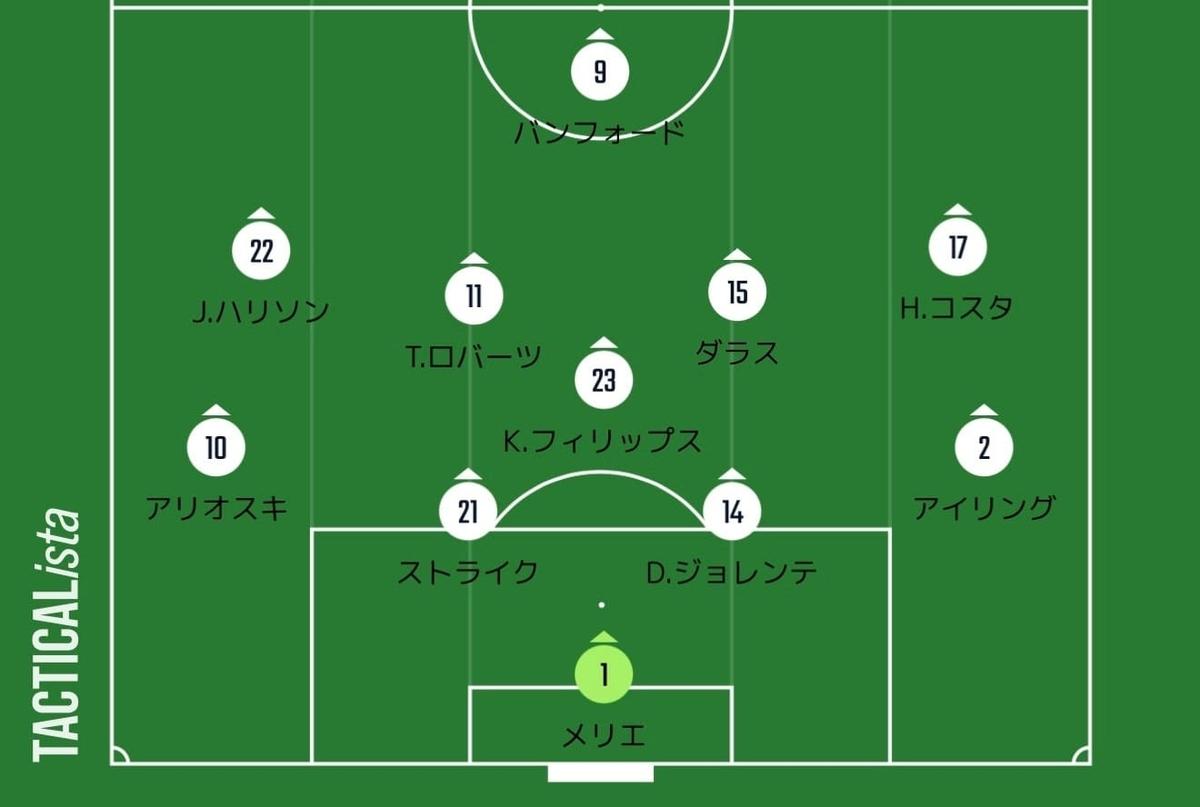 f:id:irohasesun-fm-foot:20210426033557j:plain