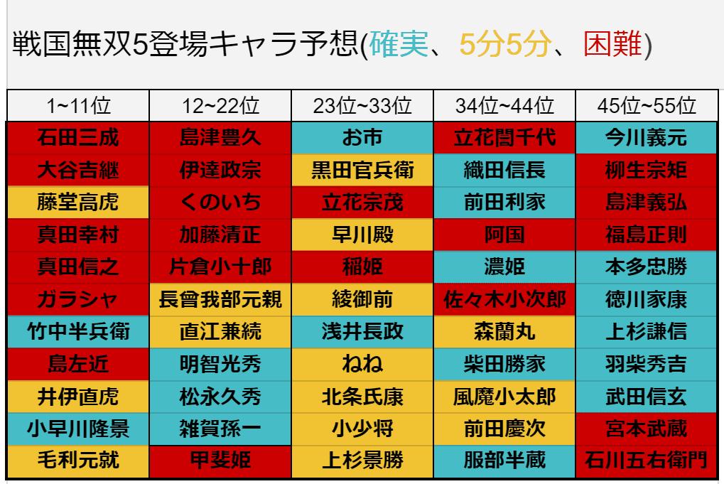 f:id:irohasesun-fm-foot:20210429155233p:plain