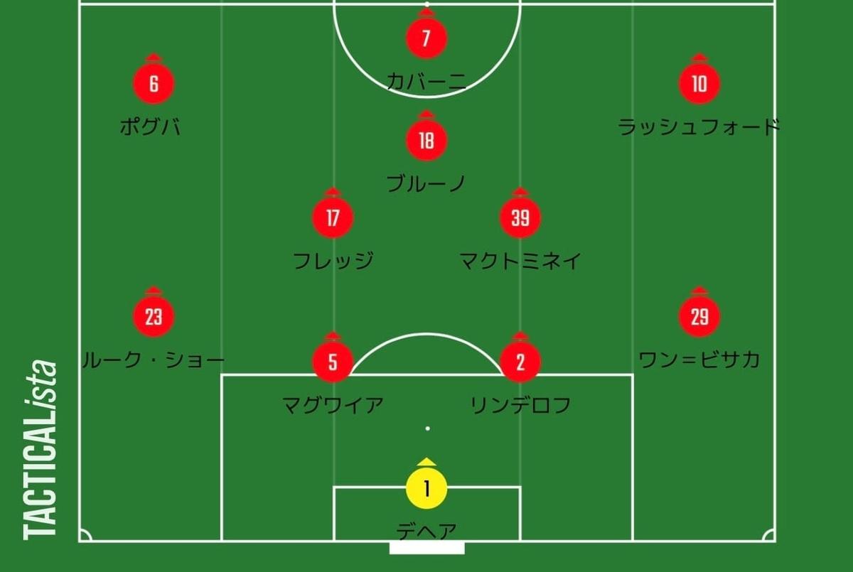 f:id:irohasesun-fm-foot:20210501012331j:plain