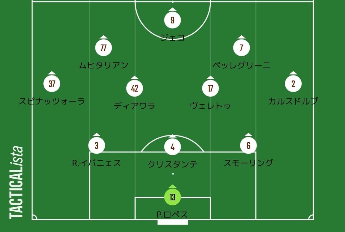 f:id:irohasesun-fm-foot:20210501012359j:plain