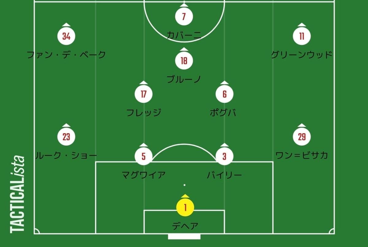 f:id:irohasesun-fm-foot:20210508035322j:plain
