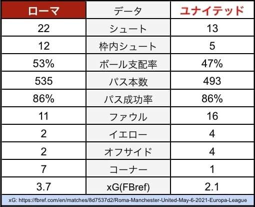 f:id:irohasesun-fm-foot:20210508162618j:plain