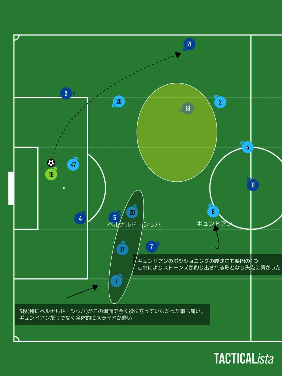 f:id:irohasesun-fm-foot:20210531165927p:plain