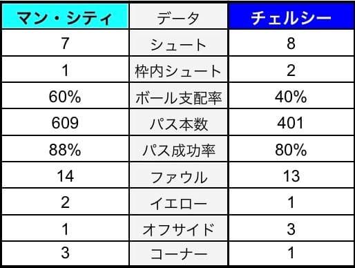 f:id:irohasesun-fm-foot:20210531174130j:plain