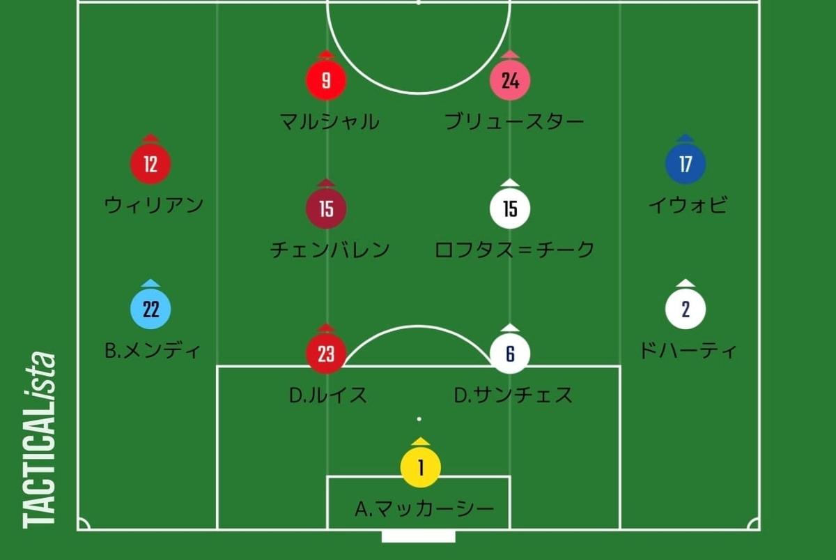 f:id:irohasesun-fm-foot:20210601153936j:plain