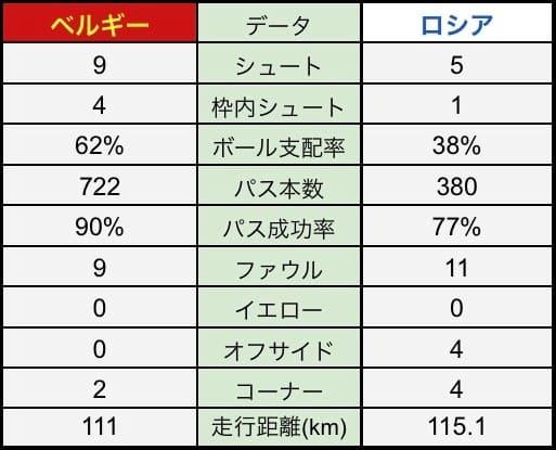 f:id:irohasesun-fm-foot:20210613172405j:plain