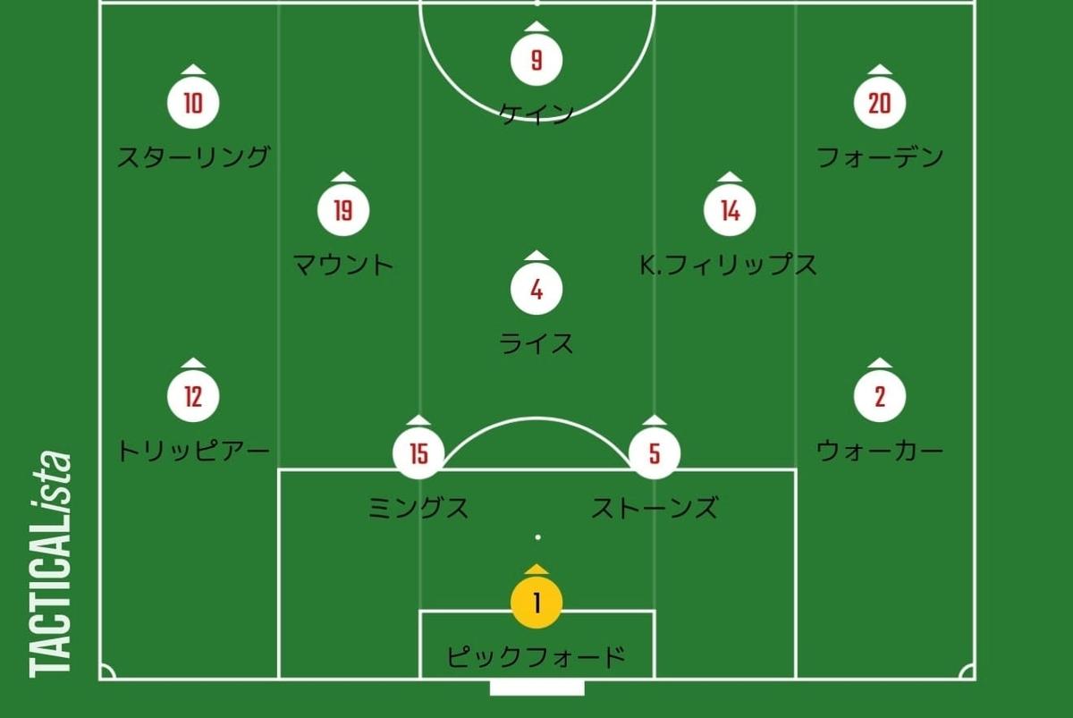 f:id:irohasesun-fm-foot:20210614153429j:plain